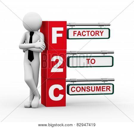 3D Businessman With F2C Signpost Illustration