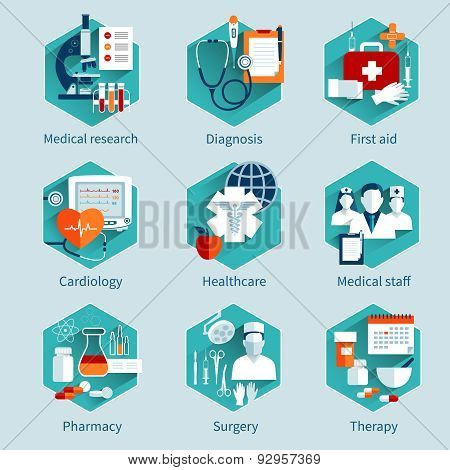 Medical Concepts Set