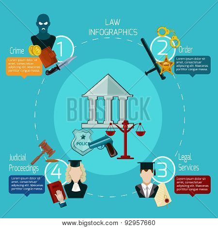 Law Infographics Set