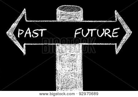 Opposite Arrows With Past Versus Future