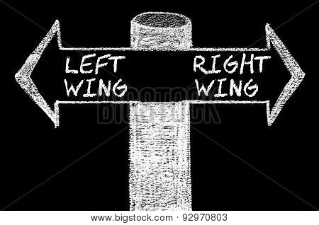 Opposite Arrows With Left Wing Versus Right Wing