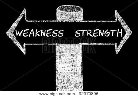 Opposite Arrows With Weakness Versus Strength