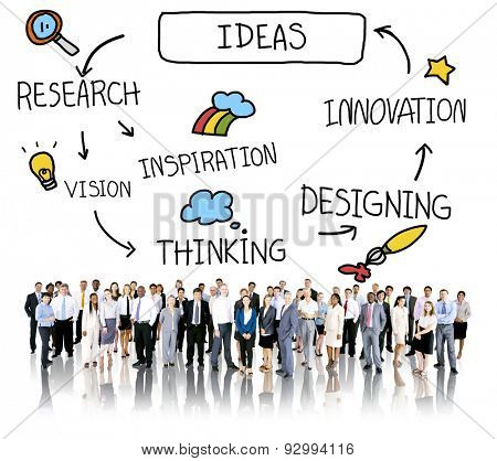 Ideas Thinking Innovation Motivation Tactics Concept