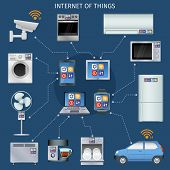 image of watch  - Internet of things computer tablet smartphone watch home appliances control schema infographic poster abstract isolated vector illustration - JPG