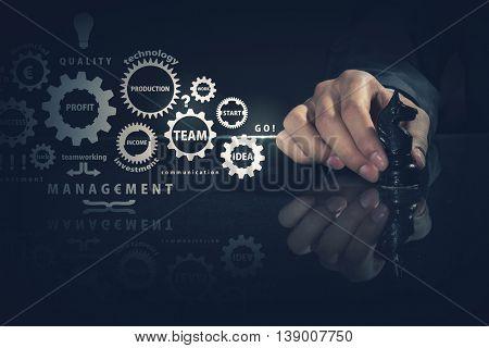 Business leadership strategy . Mixed media