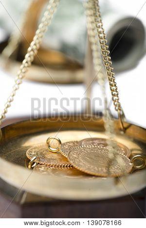 US Dollar vs Gold Close up
