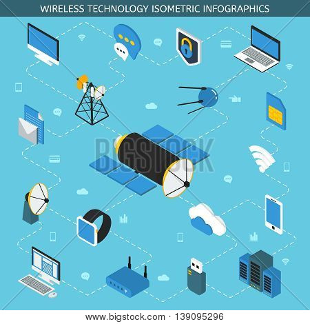 Wireless technology isometric infographics with communication satellite in center computers transmitters around on blue background vector illustration