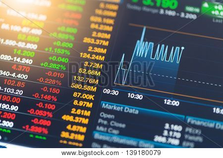 Stock market information on tablet with sun flare