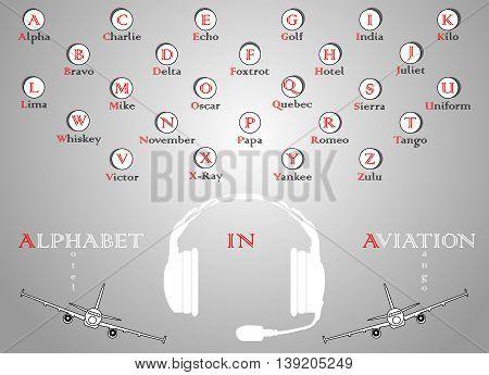 International phonetic alphabet, mostly used in aviation