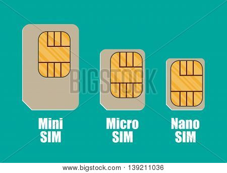 Modern sim card sizes, mini, micro, nano. Vector illustration in flat style on green background