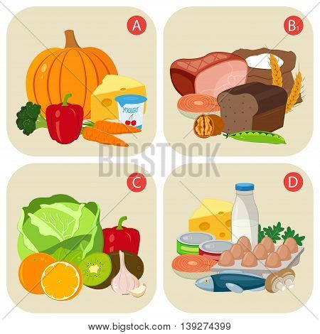 Healthy products containing vitamins. Vitamin group A, B, C, D. Healty food concept. Vector illustration