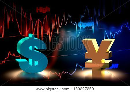 Us Dollar And Japanese Yen Currency Exchange, 3D Rendering