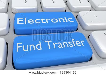 Electronic Fund Transfer Concept