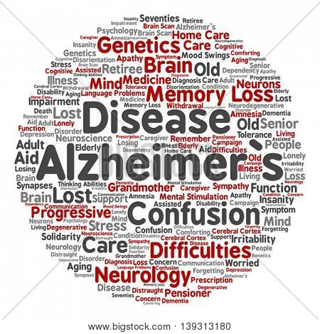Vector concept conceptual Alzheimer`s disease symtoms abstract round word cloud isolated on background