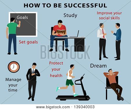 Infographic with principles of successful business people. Vector set of 3d isometric men.