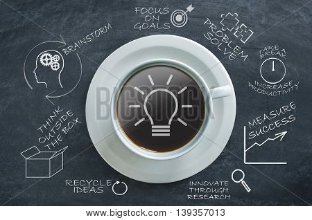 Mind map sketched on chalkboard with breakfast coffee in the middle and idea bulb icon