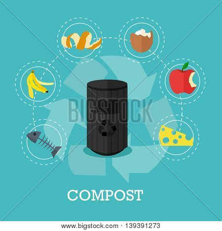 Garbage recycle concept vector illustration in flat style. Compost waste recycling poster and icons. Trash bin.