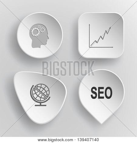 4 images: human brain, diagram, globe, label
