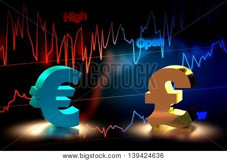 Euro And British Pound Currency Exchange, 3D Rendering