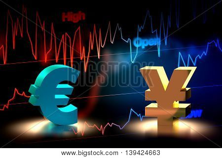 Euro And Japanese Yen Currency Exchange, 3D Rendering