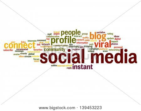 Vector concept or conceptual social media marketing or communication abstract word cloud isolated on background