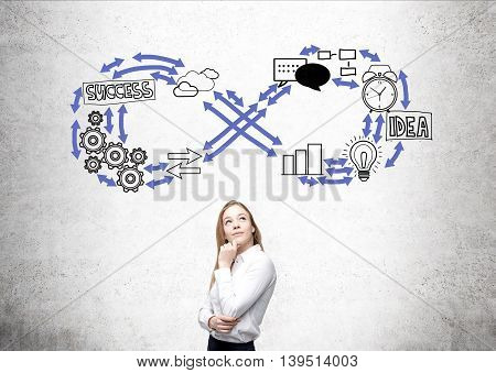 Success concept with infinity symbol business sketch and thoughtful young businesswoman on concrete background