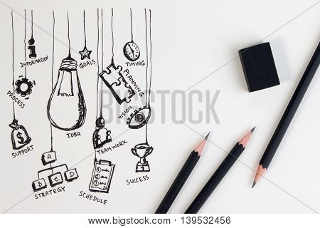 Big Idea Concept With Doodle Design Style. Hand Doodle Business Doodles. Business Strategy Plan To B