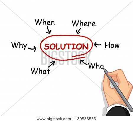 hand writing solution concept for you design
