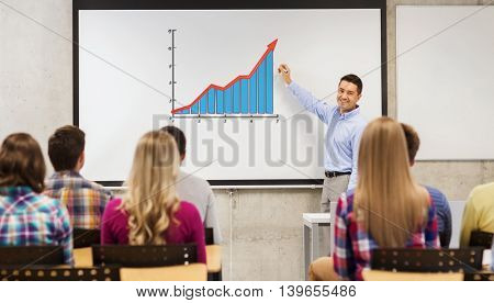 education, high school, learning, teaching and people concept - smiling teacher with marker standing in front of students and showing chart on white board in classroom