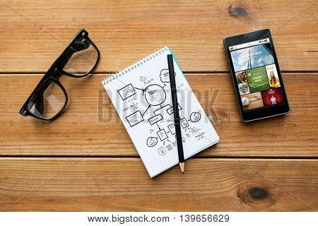 education, business, mass media and technology concept - close up of scheme drawing in notepad with pencil, news on smartphone and eyeglasses on wooden table