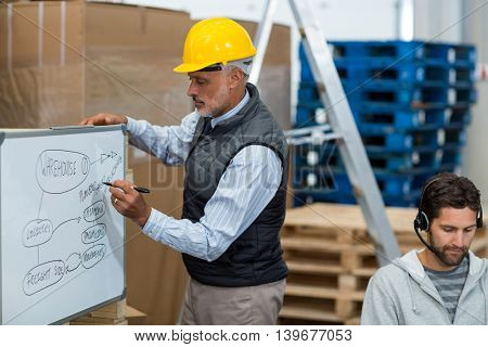 Men writing on white board in warehouse