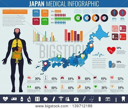 Japan Medical Infographic. Infographic set with charts and other elements. Vector illustration