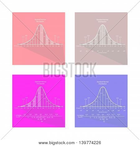 Flat Icons Illustration Set of 4 Gaussian Bell Shape or Normal Distribution Curve Charts..