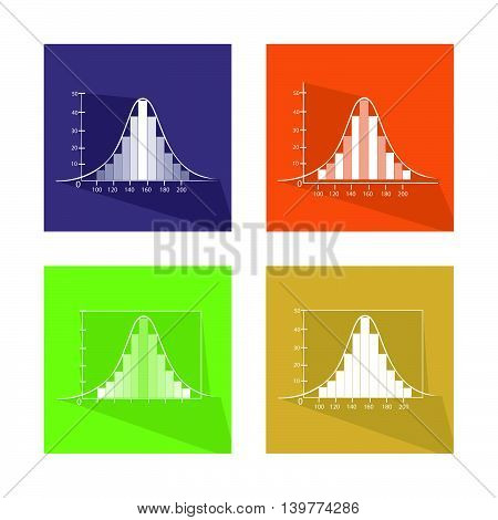 Flat Icons Illustration Set of 4 Gaussian Bell or Normal Distribution Curve with Bar Chart Labels.