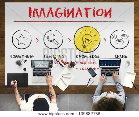 Create Imagination Innovation Inspiration Ideas Concept