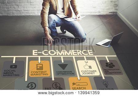 E-commerce Advertisement Marketing Online Concept