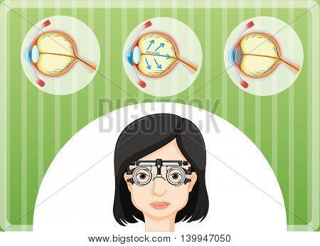 Eye problem in human body illustration