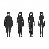 Vector Image Set Girl Slimming.fat And Slim Girl. Female Body Before And After Weight Loss, Diet And poster