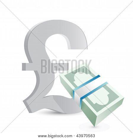 Pound Currency Bills Exchange Concept