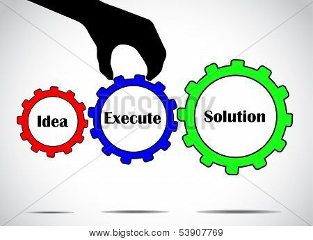Converting Idea Into Solution By Executing Plans Concept Using Colorful Gears