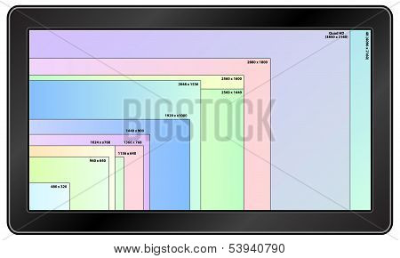 New 4K And Quad HD Technology Resolutions On A Modern Black Tablet