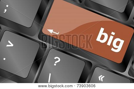 Big Word On Keyboard Key, Notebook Computer Button