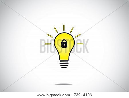 Patent Idea Or Patented Solution Locked Or Protected Bright Glowing Yellow Light Bulb