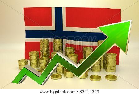 currency appreciation - Norway economy