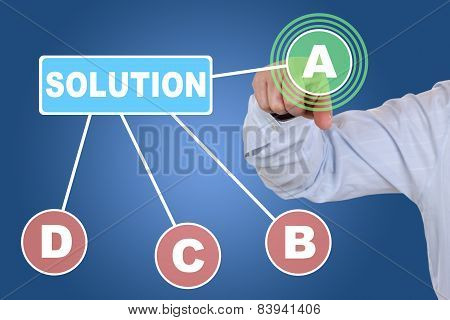 Businessman Choosing A Checkbox Choice For Business, Making A Decision