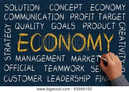Economy Word Cloud