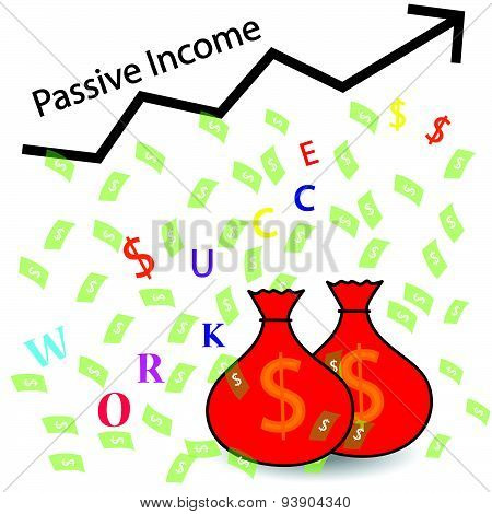 Passive Income And Financial Freedom