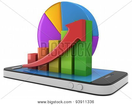 Bar Graph With Red Arrow And Pie Chart On Smartphone