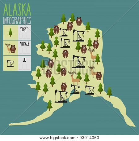 Alaska map. Natural resources: oil and wood. Animals of Alaska bears and moose. Infographics of Alas