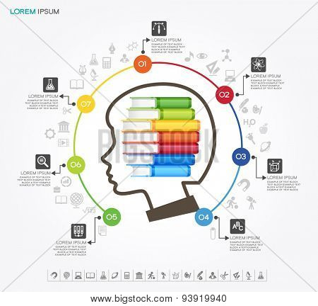 Education infographic Template. Concept education. Silhouette of child head surrounded by icons of education, text